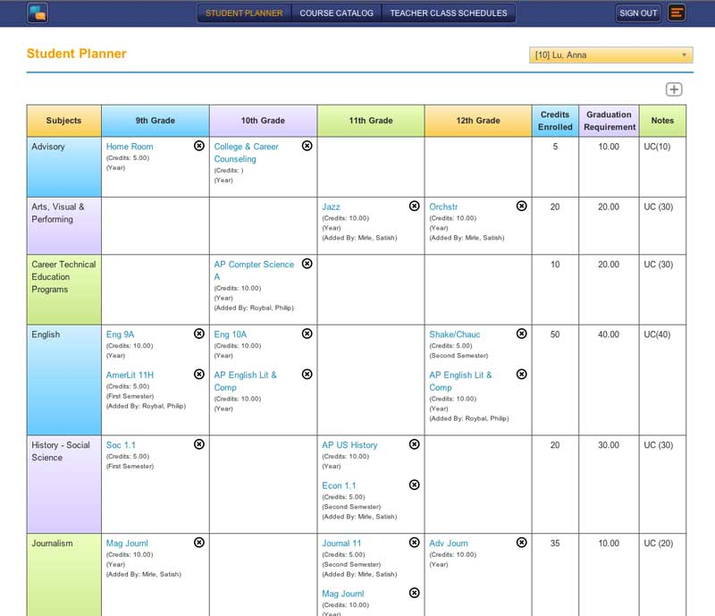 Collegeontrack shows new rti dashboard student planner for What is a planner dashboard