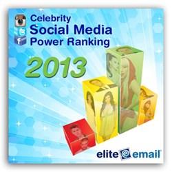 Celebrity Social Media Power Rankings 2013