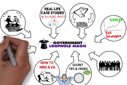 Government Loophole Magic Review