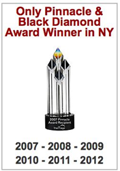 Thermage Pinnacle Award