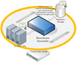 Bloombase Data At-Rest Encryption for Virtual Data Center