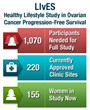 The National Ovarian Cancer Coalition Supports & Encourages Participation in Nationwide Ovarian Cancer Healthy Lifestyle Study through UA Cancer Center