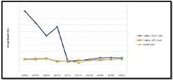Japan Male Toiletries Market Trends and Developments 2013
