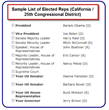 Sample List of Elected Reps Including House and Senate Leadership --