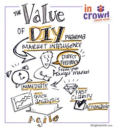 InCrowd DIY Market Intelligence