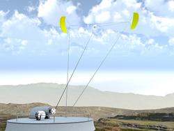 Airborne Wind Energy System