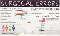 Surgical Errors Infographic from d'Oliveira & Associates