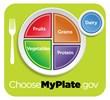 USDA MyPlate graphic