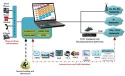 |GL ogłasza emulacji i weryfikacji protokołów komunikacyjnych|gI 104267 maps overview image