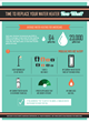 Infographic: Is It Time to Replace Your Home's Water Heater?