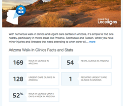 Arizona urgent care and walk-in clinic statistics