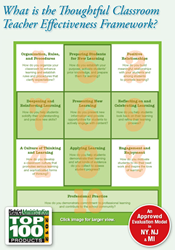 Silver Strong & Associates' teacher evaluation model. The Thoughtful Classroom Teacher Effectiveness Framework (TCTEF) is a successful teacher evaluation model aligned to key Common Core themes, as well as many state teaching standards.
