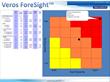 Veros ForeSight Dashboard