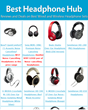 Full-sized Over-the-ear headphones