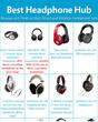 Full-sized Over-the-ear headphones