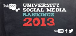 theunipod Social Media Rankings 2013