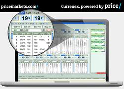 NDF Trading on Currenex ECN