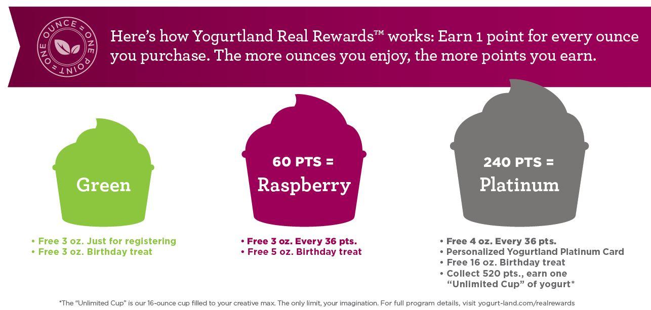 free games with real rewards yogurtland