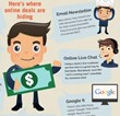 Infographic: a Guide to Finding Hidden Deals