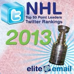 NHL Twitter Rankings 2013