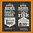 Novice Drivers With Passengers Are at a Much Higher Risk for Crashes,...