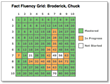 Student Fact Fluency Grid