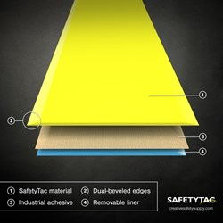 SafetyTac Floor Tape