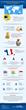 infographie par euroclinix