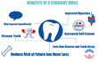 Why Do Leading Dentists Prefer Invisalign to Traditional Metal Braces;...