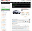WeLoveAnyCar Ford Focus Reviews