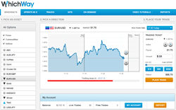 Discover the new and exciting WhichWay Binary Options Trading platform
