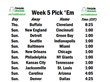 "Week 5 Schedule Opens With Bills Facing Browns on ""Thursday Night..."