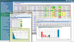 Stratum Business Intelligence Dashboard