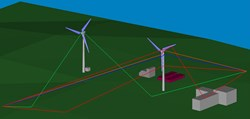 Remcom Wind Turbine Multipath in XGtd