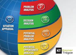 Kepner-Tregoe's Problem Solving and Decision Making (PSDM)
