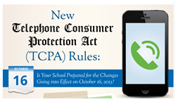Telephone consumer protection act infographic effective student marketing