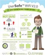 Dangers of DIY WiFi - Cool Infographic!
