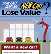 Vehicle Depreciation Explained in Recent Infographic from Complete Auto Loans