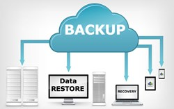 eApps Enterprise Backup Service