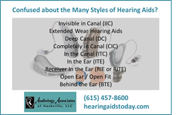 Hearing Aid Model List from Audiology Associates & Hearing Aids Today of Nashville TN