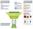 ShopSocially Joins Demandware LINK to Accelerate Social Commerce