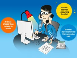 viCloning Intelligent Chat - The Most Cost Efficient Customer Service Solution