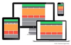 Responsive eCommerce Platform