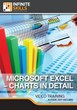 "Infinite Skills ""Microsoft Excel  - Charts in Detail Tutorial"" Helps Users Tell the Story Behind the Numbers in Spreadsheet Program"
