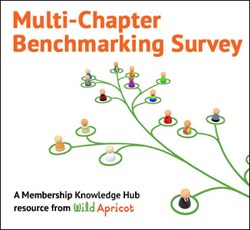 Multi-Chapter Benchmarking Survey