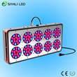 LED grow lights,grow led,led grow lamp,led grow