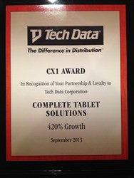 CTS received the CX1 award for 420% growth