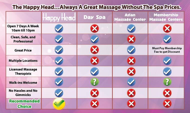 Asian massage thearpy with happy endings