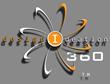 Design Ideation 360