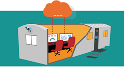 ZBRELLA, tech consultant in NYC, launches Smarttrailer™, the fully-equipped mobile-field office.